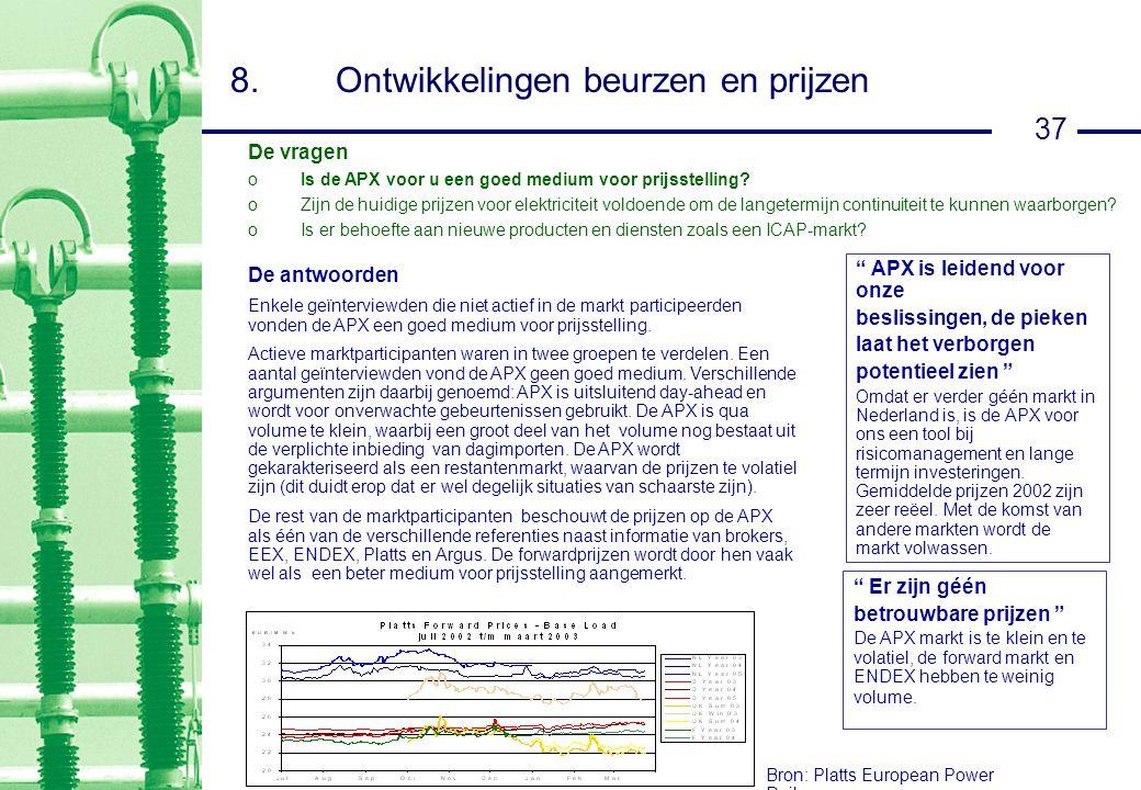 37 8.Ontwikkelingen beurzen en prijzen De vragen oIs de APX voor u een goed medium voor prijsstelling.