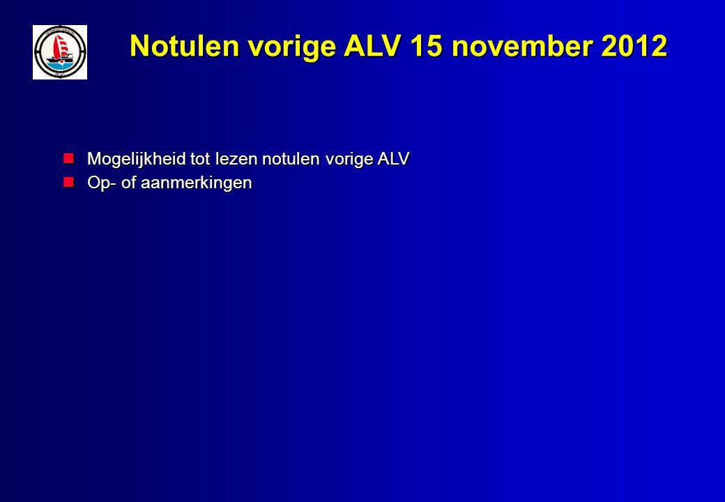 Notulen vorige ALV 15 november 2012 Mogelijkheid tot lezen notulen vorige ALV Mogelijkheid tot lezen notulen vorige ALV Op- of aanmerkingen Op- of aanmerkingen