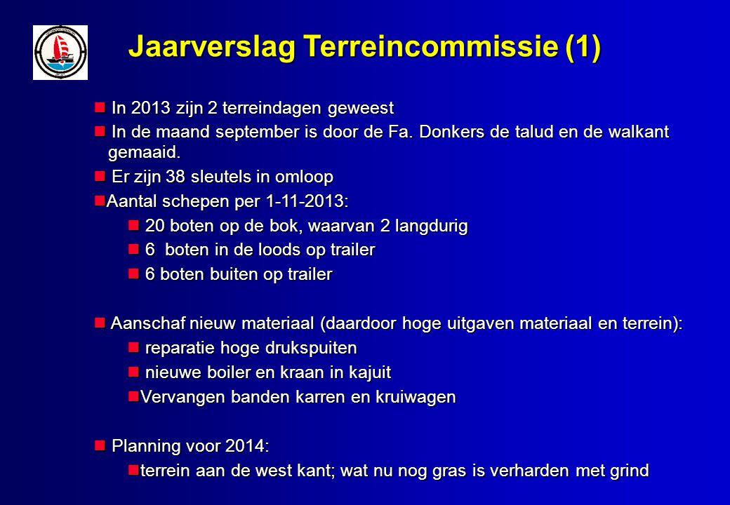 Jaarverslag Terreincommissie (1) In 2013 zijn 2 terreindagen geweest In 2013 zijn 2 terreindagen geweest In de maand september is door de Fa.