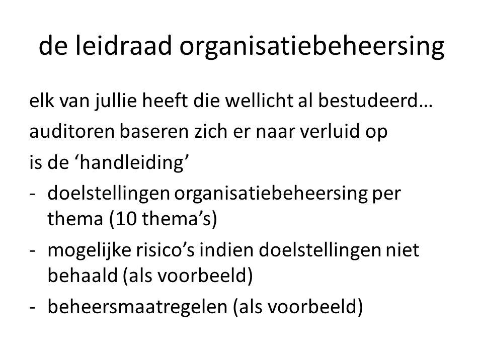 10 thema's, indeelbaar in drie clusters: I.BBC 1.doelstellingen, proces- en risicomanagement 2.