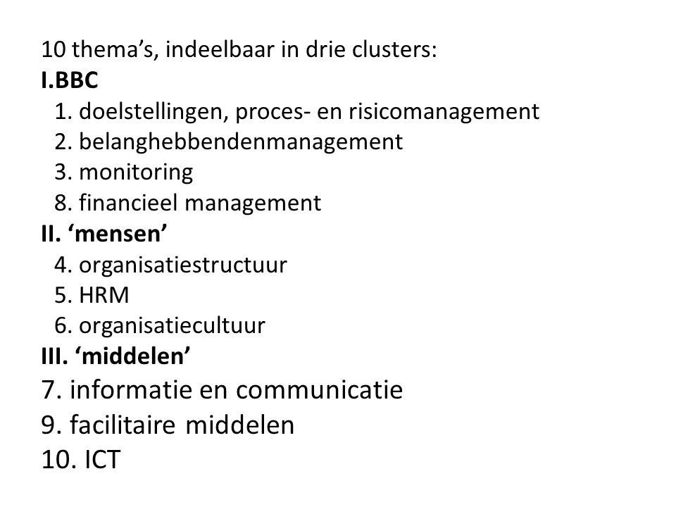 10 thema's, indeelbaar in drie clusters: I.BBC 1. doelstellingen, proces- en risicomanagement 2. belanghebbendenmanagement 3. monitoring 8. financieel