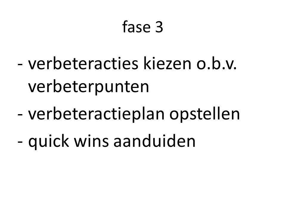 fase 3 -verbeteracties kiezen o.b.v. verbeterpunten -verbeteractieplan opstellen -quick wins aanduiden