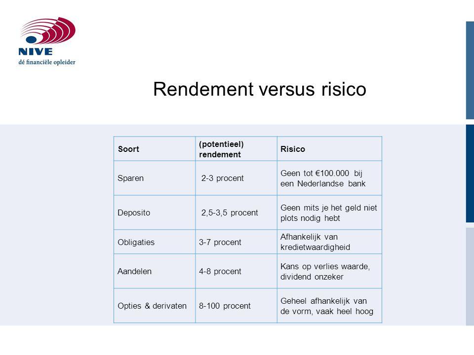 Rendement versus risico Soort (potentieel) rendement Risico Sparen 2-3 procent Geen tot €100.000 bij een Nederlandse bank Deposito 2,5-3,5 procent Gee