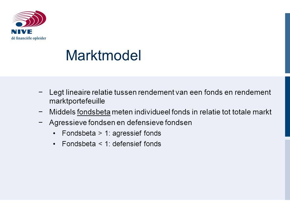 Marktmodel −Legt lineaire relatie tussen rendement van een fonds en rendement marktportefeuille −Middels fondsbeta meten individueel fonds in relatie
