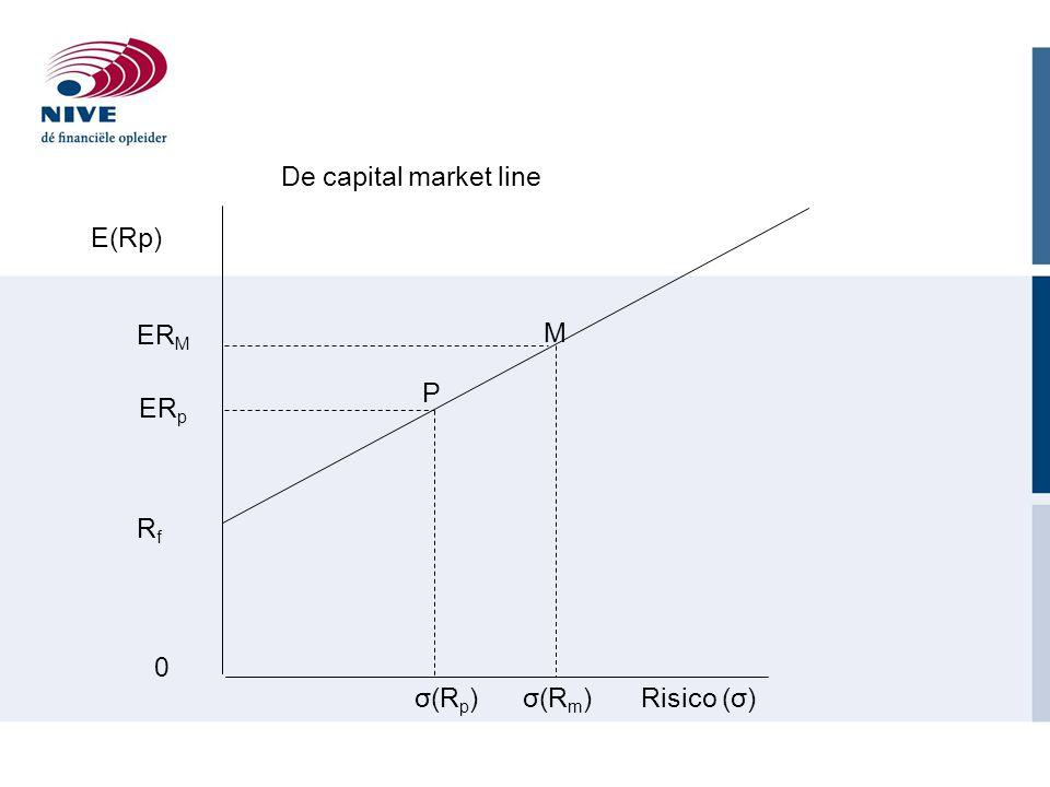 E(Rp) ER M ER p RfRf 0 P M σ(R p )σ(R m )Risico (σ) De capital market line