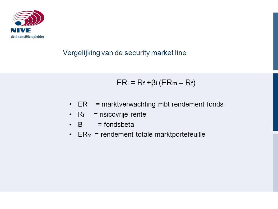 Vergelijking van de security market line ER i = R f +β i (ER m – R f ) ER i = marktverwachting mbt rendement fonds R f = risicovrije rente Β i = fondsbeta ER m = rendement totale marktportefeuille
