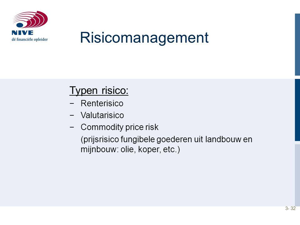 3- 32 Risicomanagement Typen risico: −Renterisico −Valutarisico −Commodity price risk (prijsrisico fungibele goederen uit landbouw en mijnbouw: olie, koper, etc.)