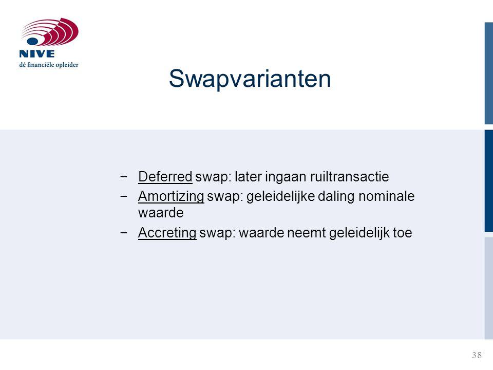 Swapvarianten −Deferred swap: later ingaan ruiltransactie −Amortizing swap: geleidelijke daling nominale waarde −Accreting swap: waarde neemt geleidelijk toe 38