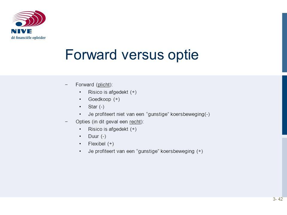 Forward versus optie −Forward (plicht): Risico is afgedekt (+) Goedkoop (+) Star (-) Je profiteert niet van een gunstige koersbeweging(-) −Opties (in dit geval een recht): Risico is afgedekt (+) Duur (-) Flexibel (+) Je profiteert van een gunstige koersbeweging (+) 3- 42