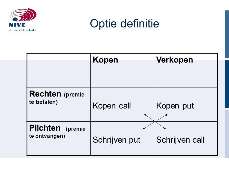 Optie definitie KopenVerkopen Rechten (premie te betalen) Kopen callKopen put Plichten (premie te ontvangen) Schrijven putSchrijven call