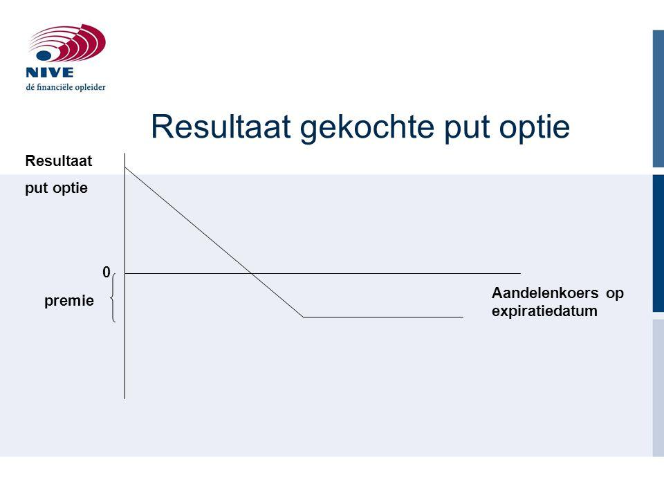 Resultaat gekochte put optie Aandelenkoers op expiratiedatum premie Resultaat put optie 0