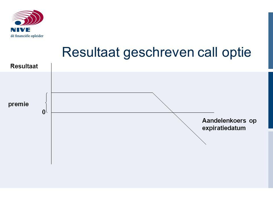 Resultaat geschreven call optie Aandelenkoers op expiratiedatum premie Resultaat 0