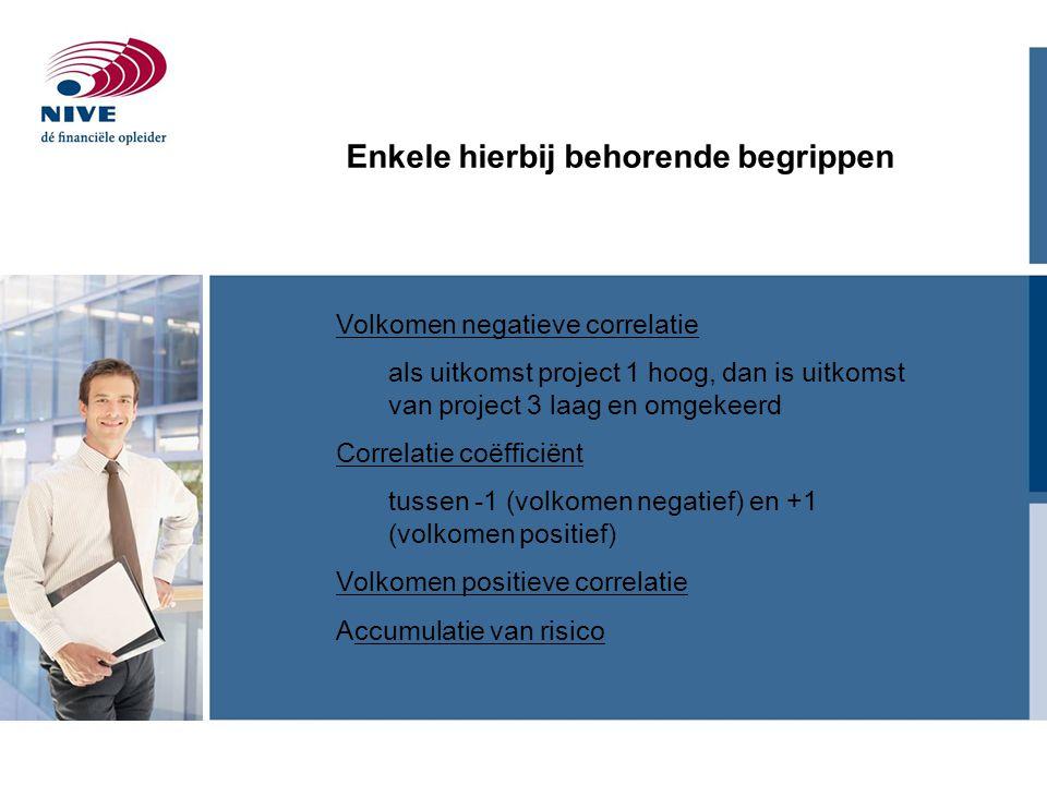 efficiënte markt hypothese: Zwakke variant Semi-stringente variant Stringente variant technische en fundamentele analyse Overige begrippen