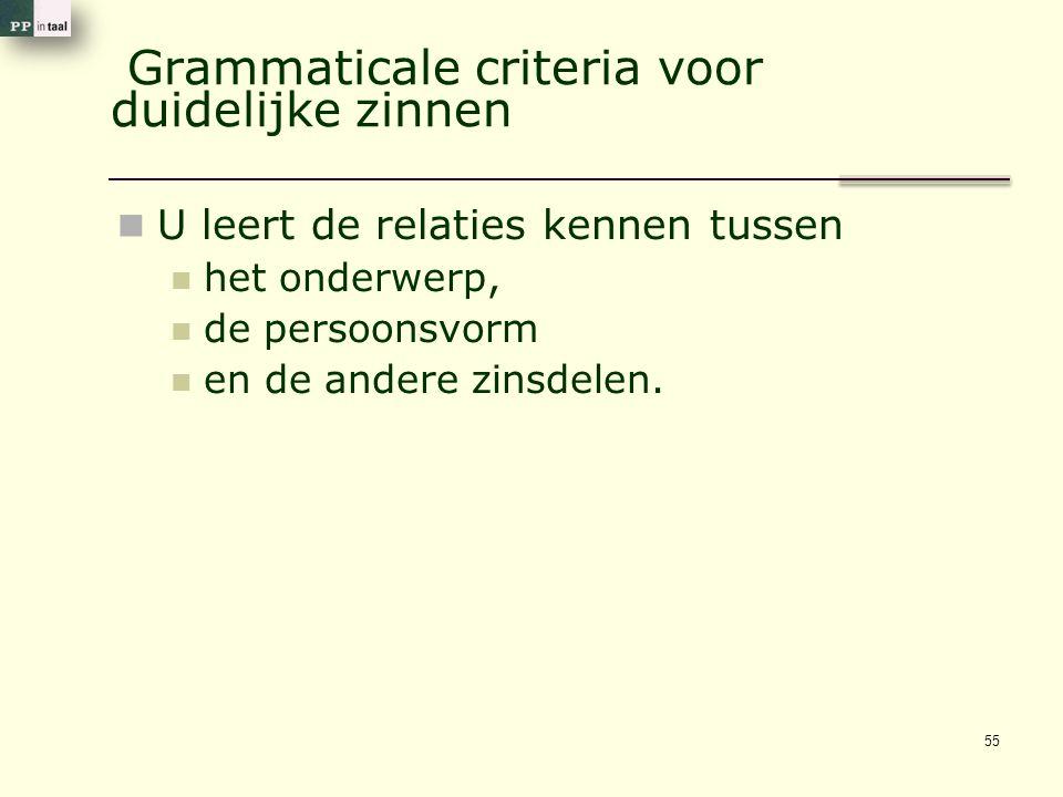 Grammaticale criteria voor duidelijke zinnen U leert de relaties kennen tussen het onderwerp, de persoonsvorm en de andere zinsdelen. 55