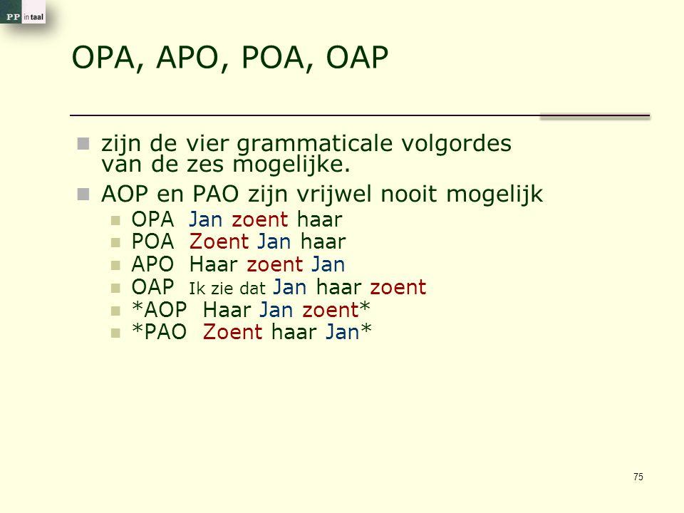 OPA, APO, POA, OAP zijn de vier grammaticale volgordes van de zes mogelijke. AOP en PAO zijn vrijwel nooit mogelijk OPA Jan zoent haar POA Zoent Jan h
