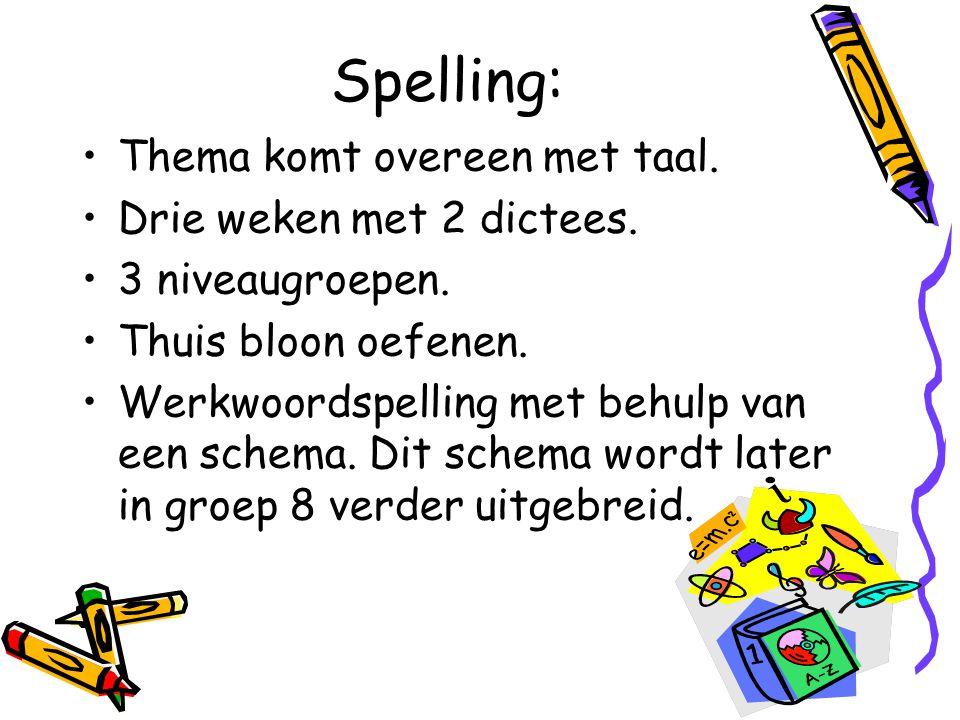 Taal: Thema's komen overeen met spelling; ieder thema duurt 3 weken en wordt afgesloten met een toets. Onderdelen die ieder thema aan bod komen: –Voor
