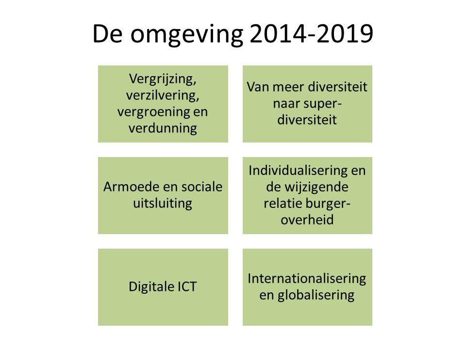 De omgeving 2014-2019 Vergrijzing, verzilvering, vergroening en verdunning Van meer diversiteit naar super- diversiteit Armoede en sociale uitsluiting