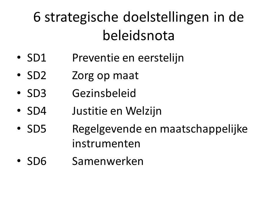 6 strategische doelstellingen in de beleidsnota SD1Preventie en eerstelijn SD2Zorg op maat SD3Gezinsbeleid SD4Justitie en Welzijn SD5Regelgevende en m