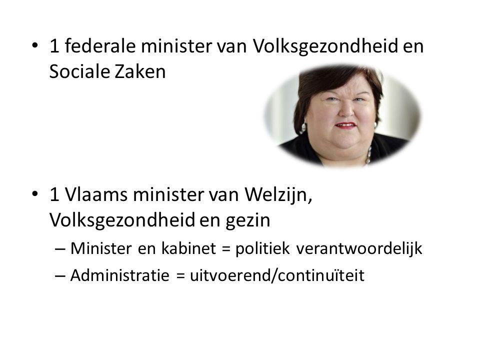 1 federale minister van Volksgezondheid en Sociale Zaken 1 Vlaams minister van Welzijn, Volksgezondheid en gezin – Minister en kabinet = politiek vera