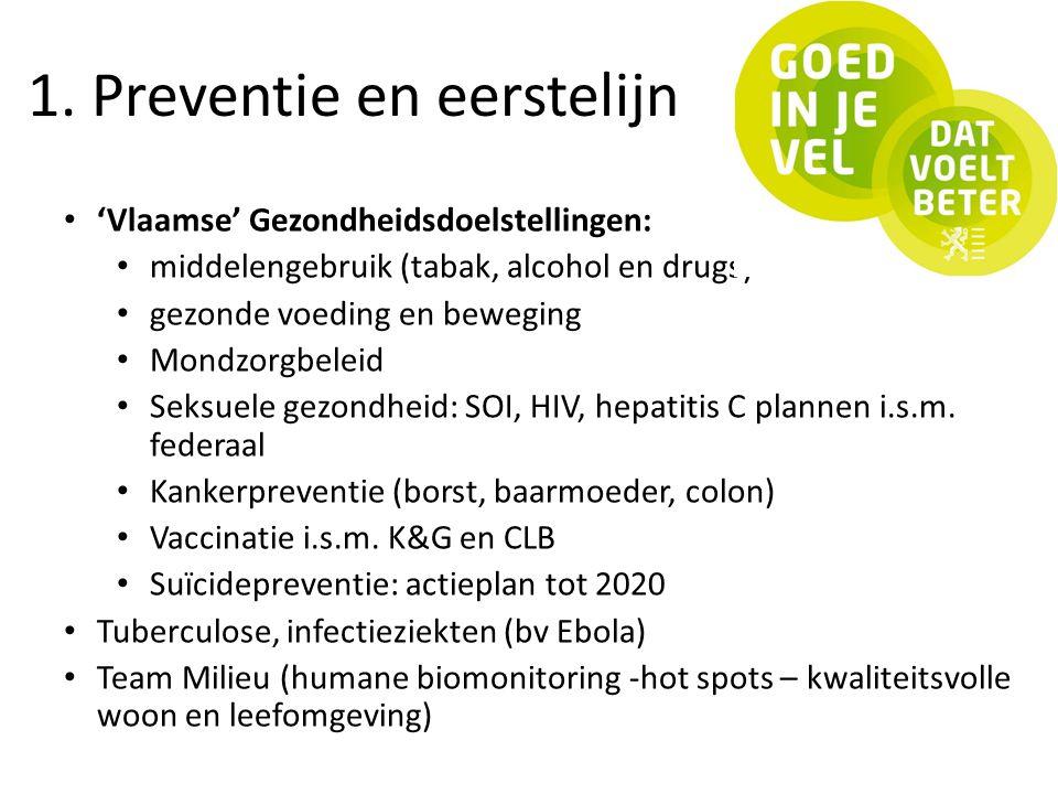 'Vlaamse' Gezondheidsdoelstellingen: middelengebruik (tabak, alcohol en drugs) gezonde voeding en beweging Mondzorgbeleid Seksuele gezondheid: SOI, HI