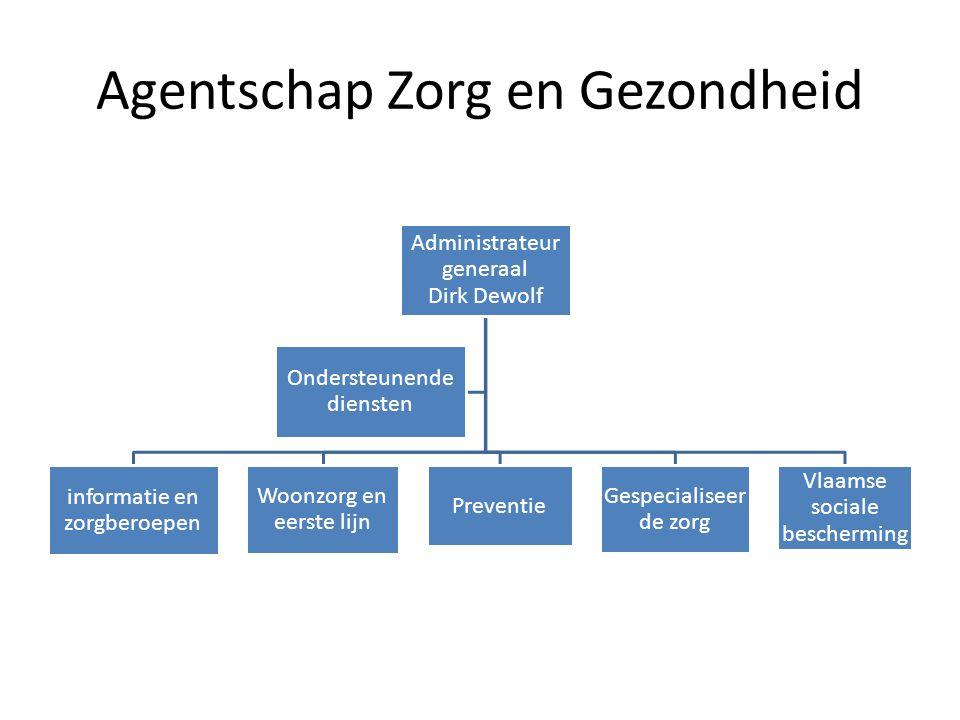 Agentschap Zorg en Gezondheid Administrateur generaal Dirk Dewolf informatie en zorgberoepen Woonzorg en eerste lijn Preventie Gespecialiseer de zorg