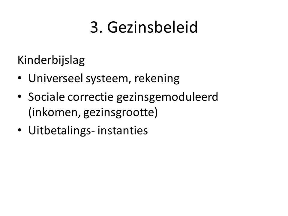 3. Gezinsbeleid Kinderbijslag Universeel systeem, rekening Sociale correctie gezinsgemoduleerd (inkomen, gezinsgrootte) Uitbetalings- instanties
