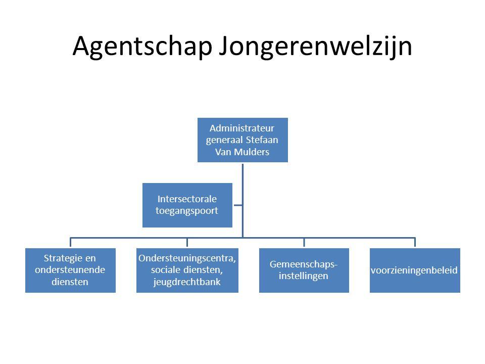 Agentschap Jongerenwelzijn Administrateur generaal Stefaan Van Mulders Strategie en ondersteunende diensten Ondersteuningscentra, sociale diensten, je