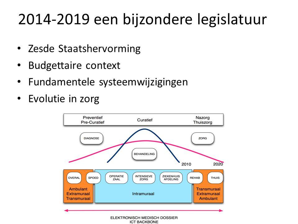 2014-2019 een bijzondere legislatuur Zesde Staatshervorming Budgettaire context Fundamentele systeemwijzigingen Evolutie in zorg