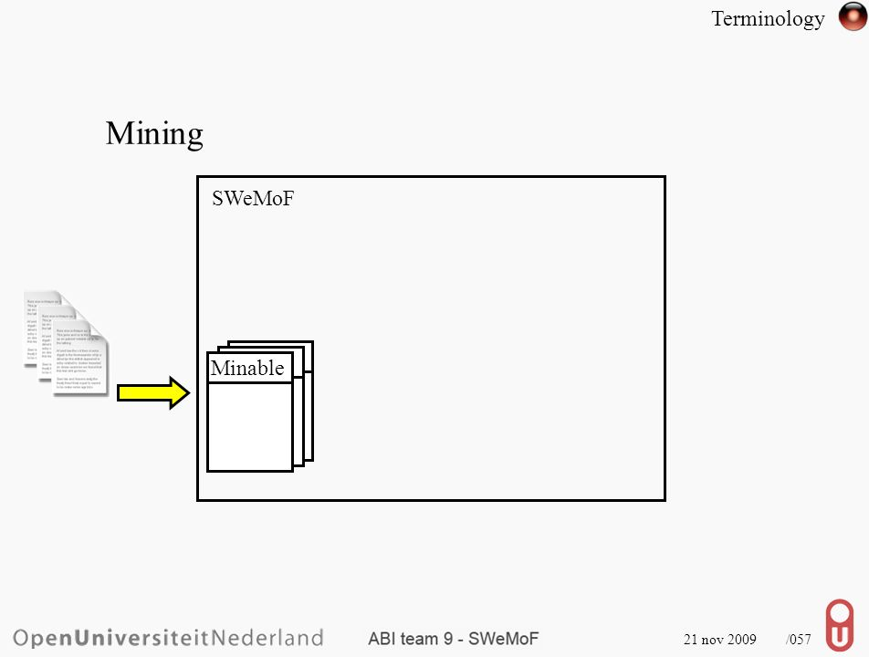 21 nov 2009 /057 SWeMoF Mining Minable Terminology