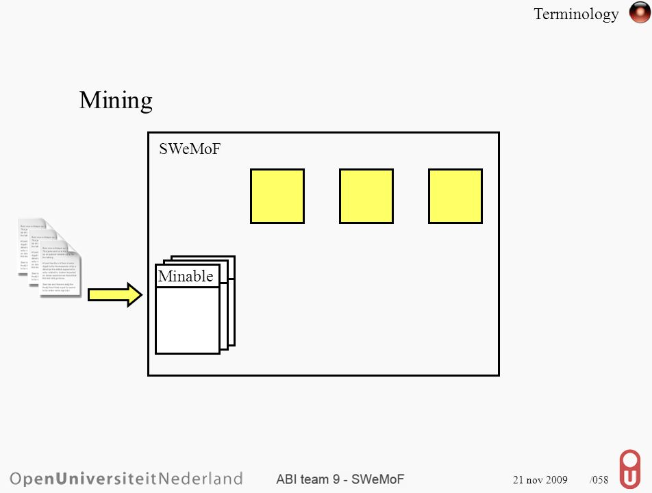 21 nov 2009 /058 SWeMoF Mining Minable Terminology
