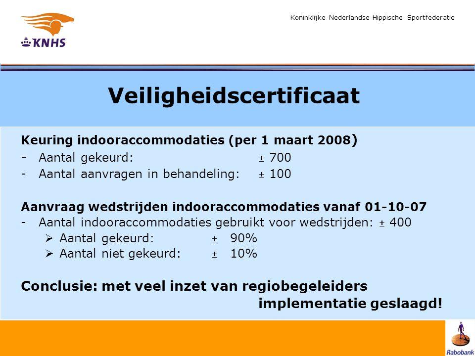 Koninklijke Nederlandse Hippische Sportfederatie Veiligheidscertificaat Keuring indooraccommodaties (per 1 maart 2008 ) - Aantal gekeurd: 700 -Aantal aanvragen in behandeling: 100 Aanvraag wedstrijden indooraccommodaties vanaf 01-10-07 -Aantal indooraccommodaties gebruikt voor wedstrijden:  400  Aantal gekeurd:  90%  Aantal niet gekeurd:  10% Conclusie: met veel inzet van regiobegeleiders implementatie geslaagd!