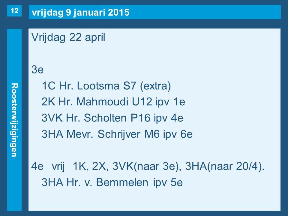 vrijdag 9 januari 2015 Roosterwijzigingen Vrijdag 22 april 3e 1C Hr. Lootsma S7 (extra) 2K Hr. Mahmoudi U12 ipv 1e 3VK Hr. Scholten P16 ipv 4e 3HA Mev