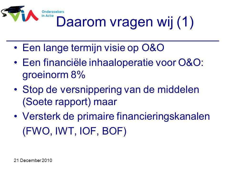 21 December 2010 Daarom vragen wij (1) Een lange termijn visie op O&O Een financiële inhaaloperatie voor O&O: groeinorm 8% Stop de versnippering van de middelen (Soete rapport) maar Versterk de primaire financieringskanalen (FWO, IWT, IOF, BOF)