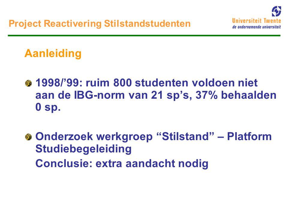 Project Reactivering Stilstandstudenten Aanleiding 1998/'99: ruim 800 studenten voldoen niet aan de IBG-norm van 21 sp's, 37% behaalden 0 sp.