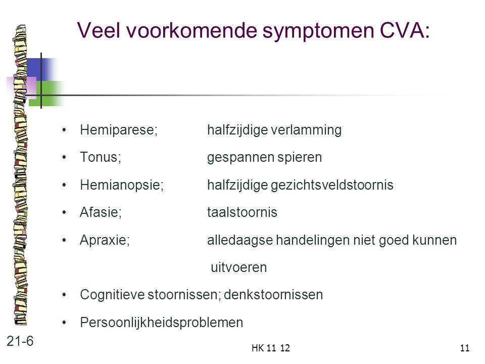 Veel voorkomende symptomen CVA: 21-6 Hemiparese; halfzijdige verlamming Tonus; gespannen spieren Hemianopsie; halfzijdige gezichtsveldstoornis Afasie; taalstoornis Apraxie; alledaagse handelingen niet goed kunnen uitvoeren Cognitieve stoornissen; denkstoornissen Persoonlijkheidsproblemen 11HK 11 12