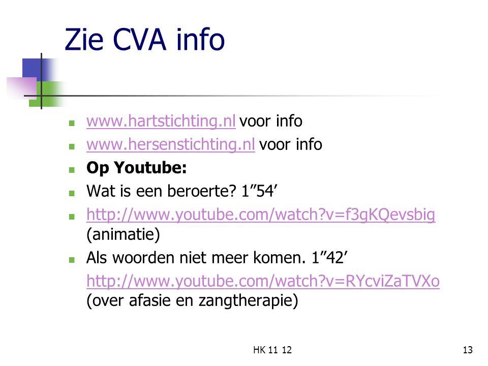 Zie CVA info www.hartstichting.nl voor info www.hartstichting.nl www.hersenstichting.nl voor info www.hersenstichting.nl Op Youtube: Wat is een beroerte.