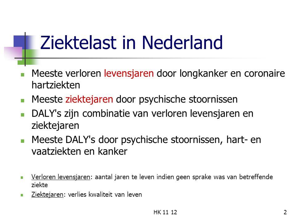 Ziektelast in Nederland Meeste verloren levensjaren door longkanker en coronaire hartziekten Meeste ziektejaren door psychische stoornissen DALY's zij