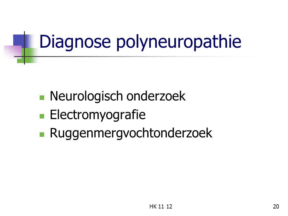 Diagnose polyneuropathie Neurologisch onderzoek Electromyografie Ruggenmergvochtonderzoek 20HK 11 12