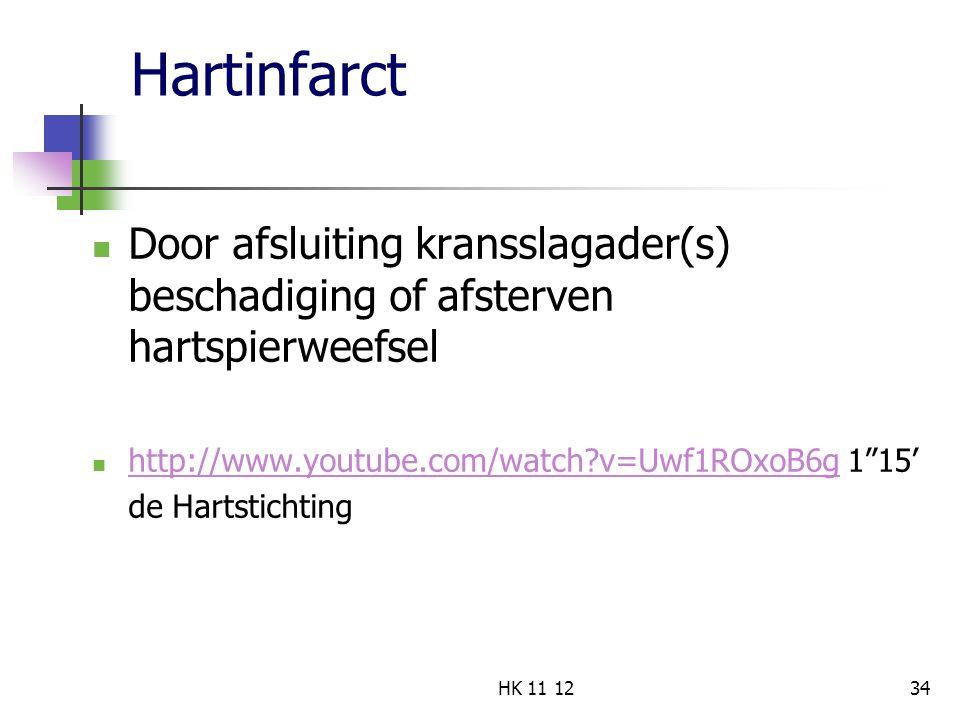 Hartinfarct Door afsluiting kransslagader(s) beschadiging of afsterven hartspierweefsel http://www.youtube.com/watch?v=Uwf1ROxoB6g 1 15' http://www.youtube.com/watch?v=Uwf1ROxoB6g de Hartstichting 34HK 11 12