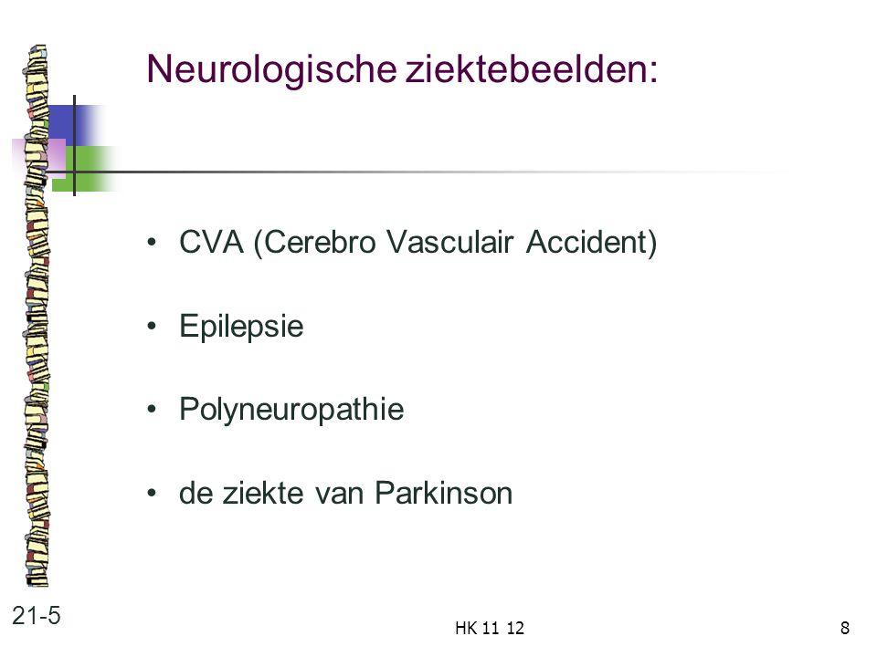 Neurologische ziektebeelden: 21-5 CVA (Cerebro Vasculair Accident) Epilepsie Polyneuropathie de ziekte van Parkinson 8HK 11 12