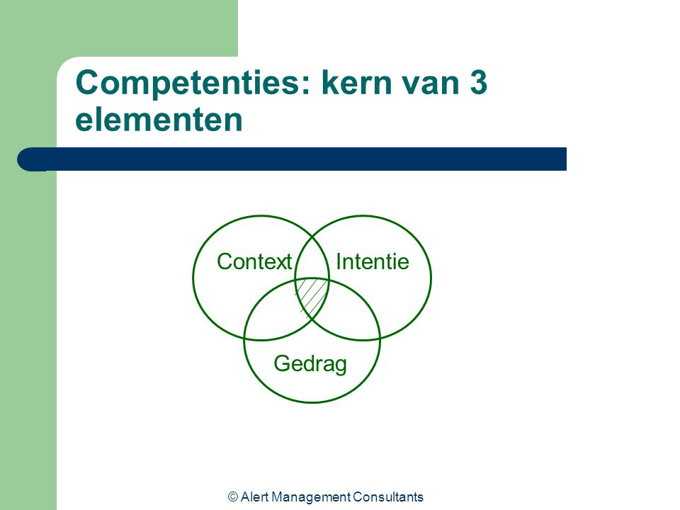 © Alert Management Consultants Competenties: kern van 3 elementen Gedrag IntentieContext