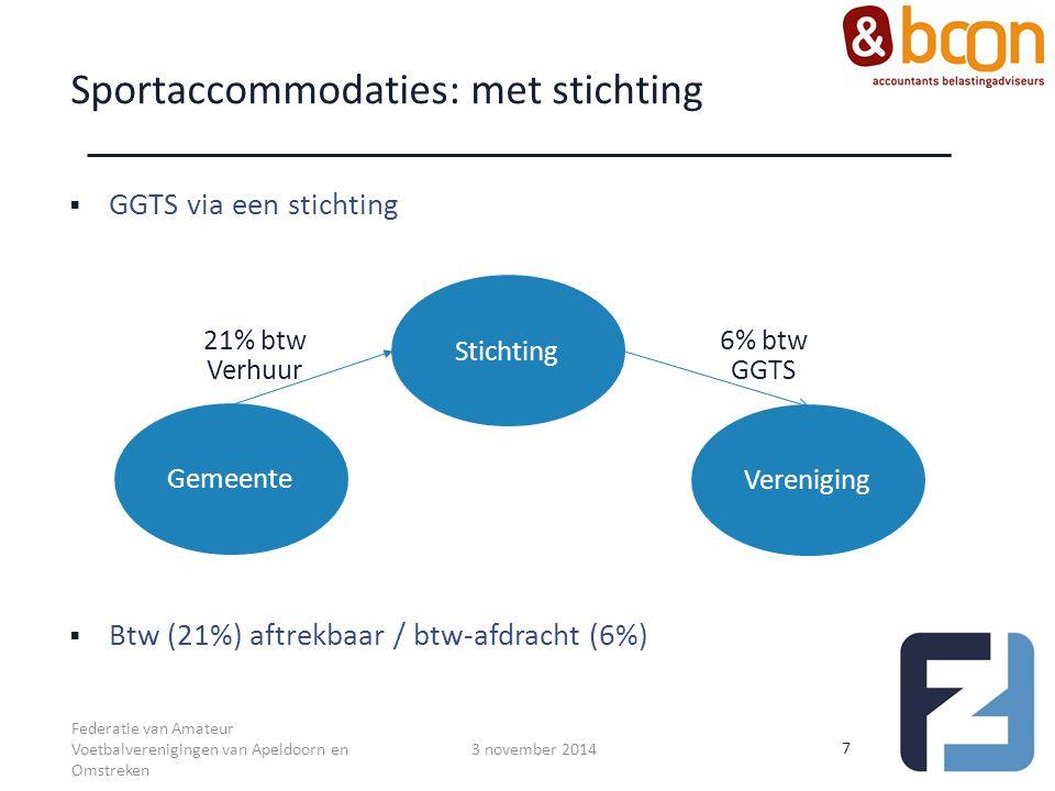 Sportaccommodaties: met stichting  GGTS via een stichting  Btw (21%) aftrekbaar / btw-afdracht (6%) Gemeente Vereniging Stichting 21% btw Verhuur 6%
