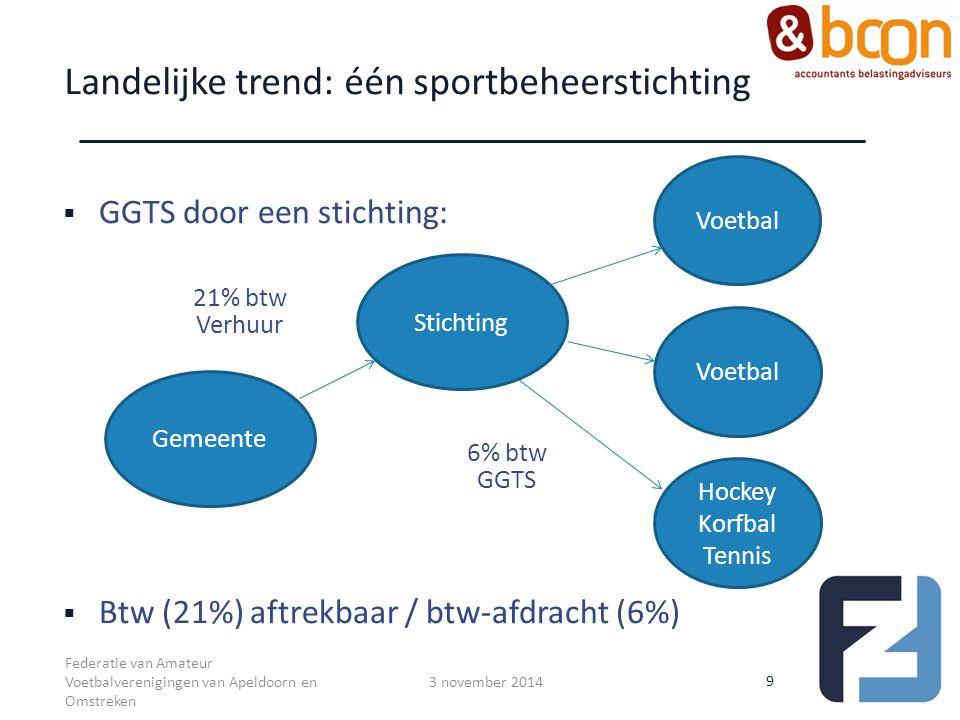 Landelijke trend: één sportbeheerstichting 9 3 november 2014 Federatie van Amateur Voetbalverenigingen van Apeldoorn en Omstreken  GGTS door een stic