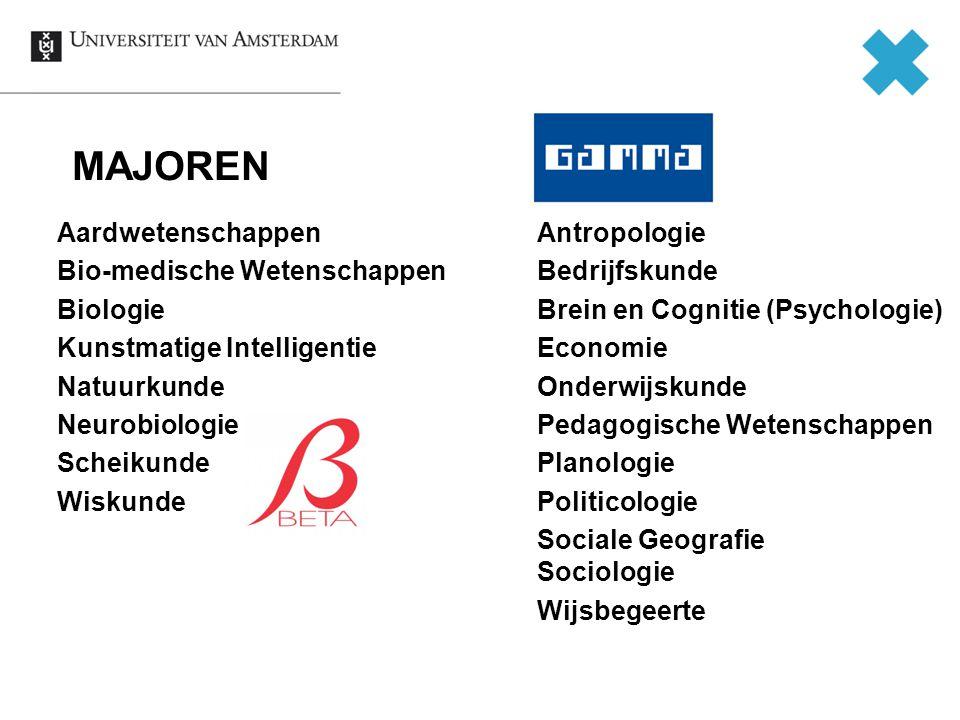 MAJOREN AardwetenschappenAntropologie Bio-medische Wetenschappen Bedrijfskunde BiologieBrein en Cognitie (Psychologie) Kunstmatige IntelligentieEconom
