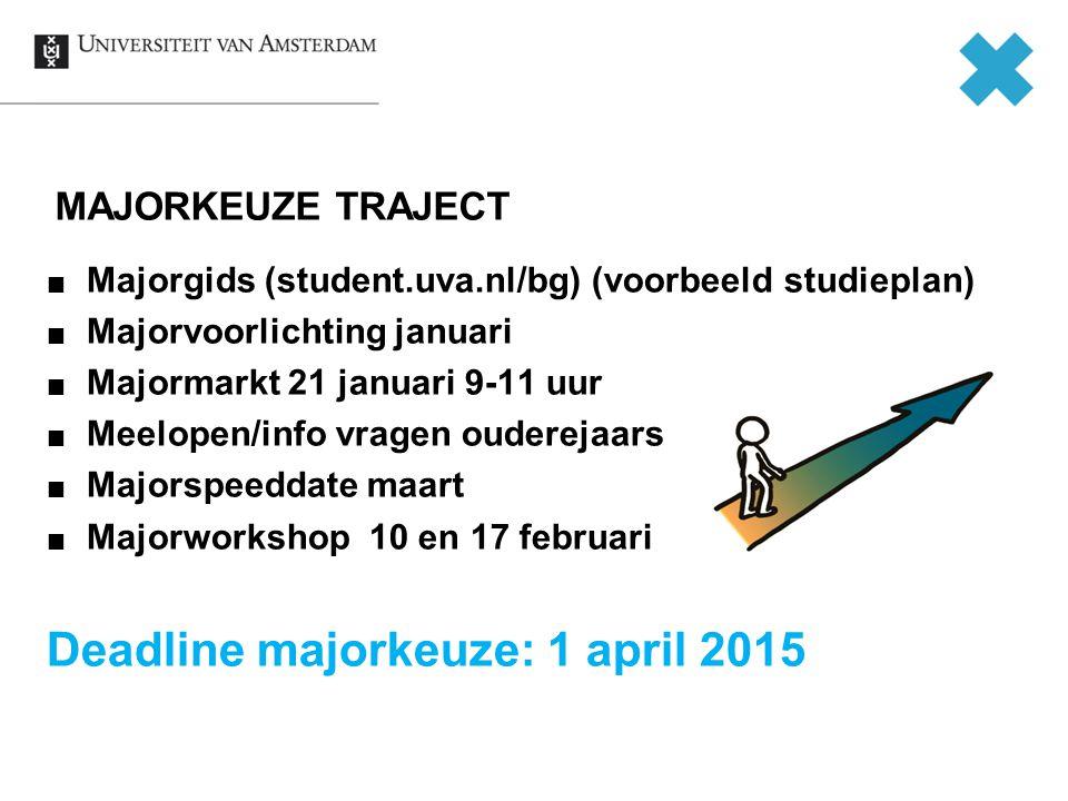 MAJORKEUZE TRAJECT Majorgids (student.uva.nl/bg) (voorbeeld studieplan) Majorvoorlichting januari Majormarkt 21 januari 9-11 uur Meelopen/info vragen