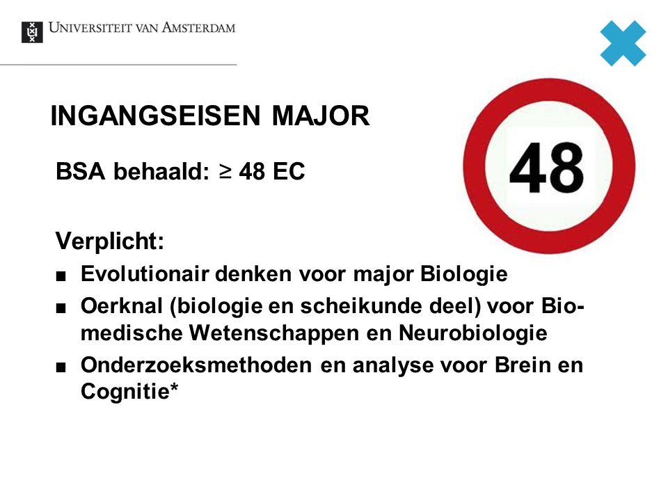 INGANGSEISEN MAJOR BSA behaald: ≥ 48 EC Verplicht: Evolutionair denken voor major Biologie Oerknal (biologie en scheikunde deel) voor Bio- medische Wetenschappen en Neurobiologie Onderzoeksmethoden en analyse voor Brein en Cognitie*