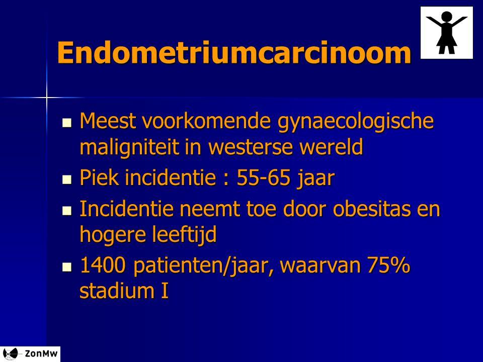 Endometriumcarcinoom Meest voorkomende gynaecologische maligniteit in westerse wereld Meest voorkomende gynaecologische maligniteit in westerse wereld