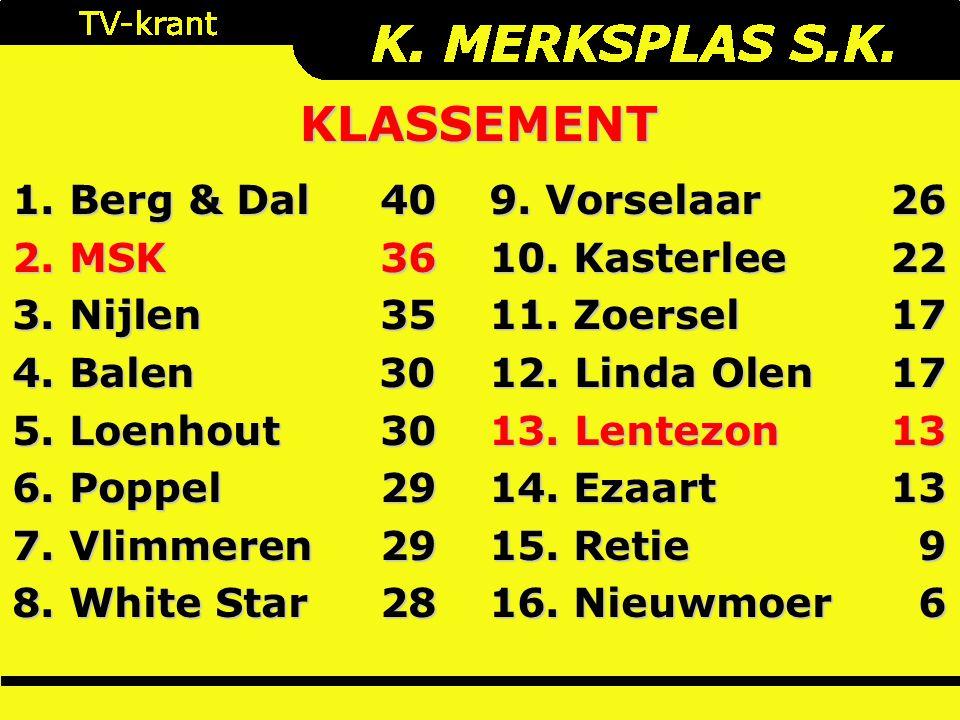 1. Berg & Dal 40 2. MSK36 3. Nijlen35 4. Balen30 5.