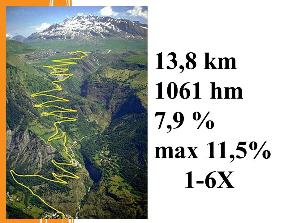 13,8 km 1061 hm 7,9 % max 11,5% 1-6X