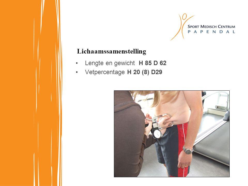 Lichaamssamenstelling Lengte en gewicht H 85 D 62 Vetpercentage H 20 (8) D29